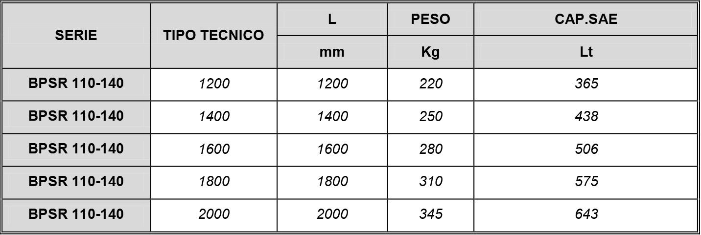 BENNA pulizia scarpate MOD 110-140 2