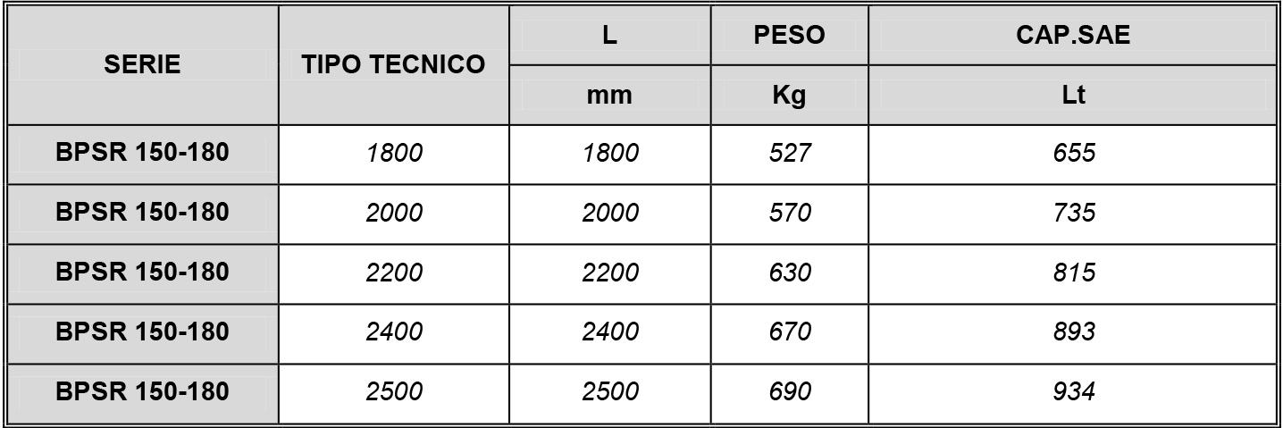 BENNA pulizia scarpate MOD 150-180 2