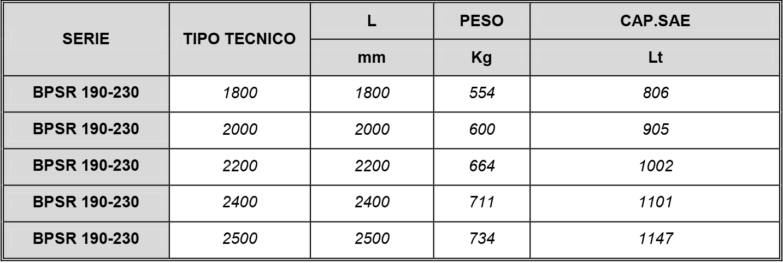 BENNA pulizia scarpate MOD 190-230 2
