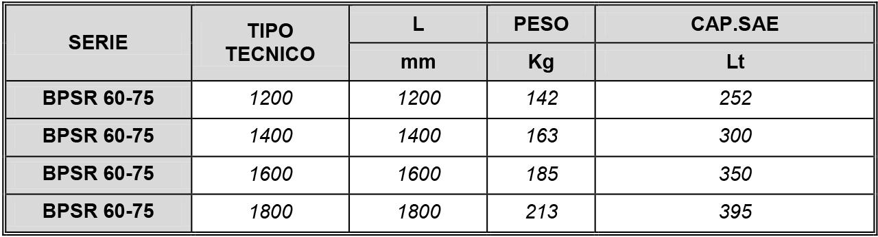 BENNA pulizia scarpate MOD 60-75 2
