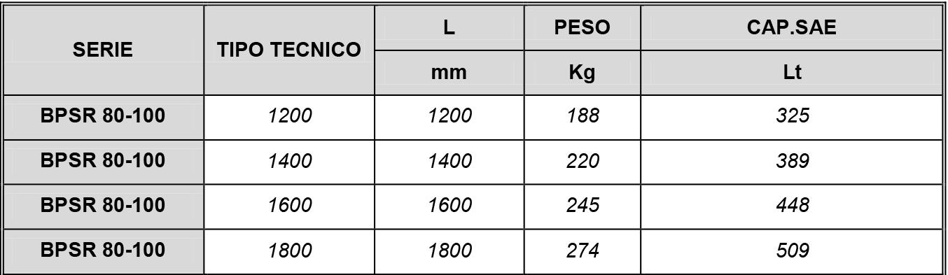 BENNA pulizia scarpate MOD 80-100 2