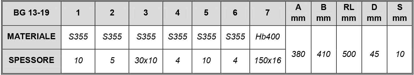 benna grigliata per miniescavatori-13-19 1