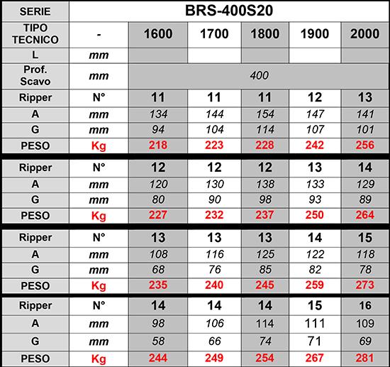 benna rastrello 60-80 ql